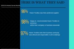 Haren  Textiles :  Survey Results 2020